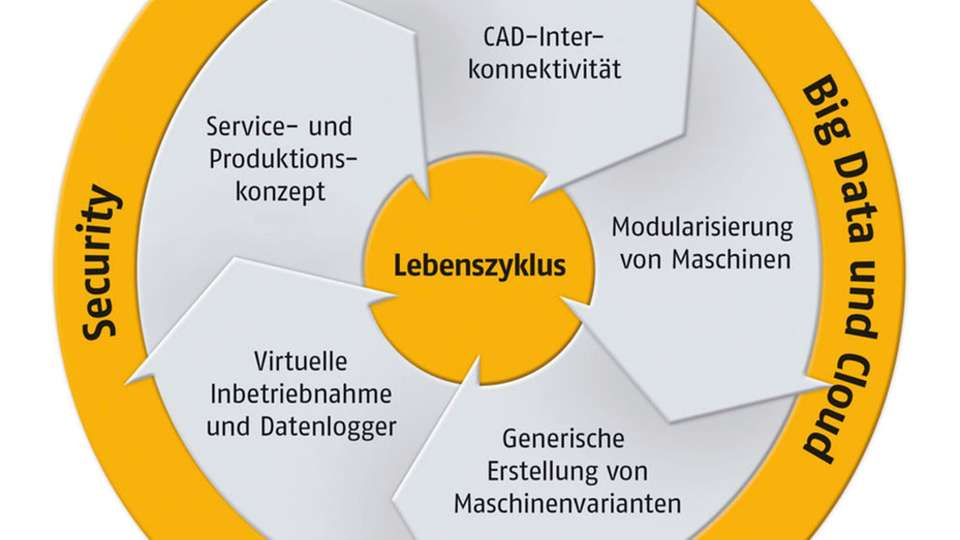 Tolle Indirektes Kesselsystemdiagramm Ideen - Elektrische ...